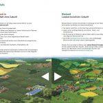 Bioland Vergleich mit der Agrarindustrie